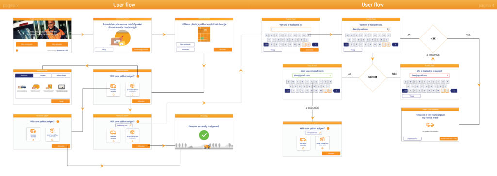 User Interface design Postnl PBA